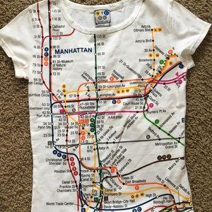 NYC Subway Line